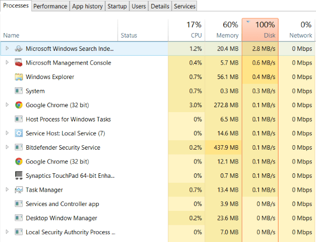 Tech Tip :How To Fix 100% Disk Usage on Windows