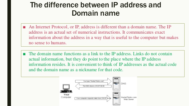 ip-address-and-domain-name-10-638