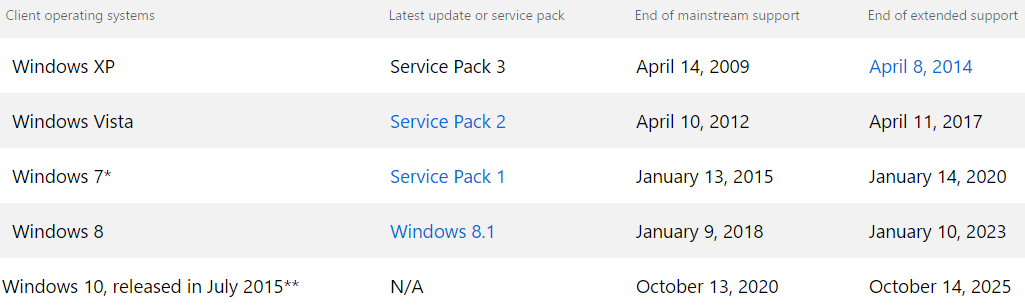 windows_lifecycle_support_october_2016-2