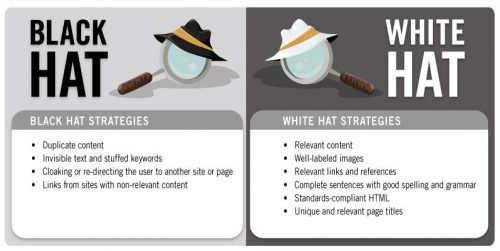 Differences between white hat SEO and black hat SEO