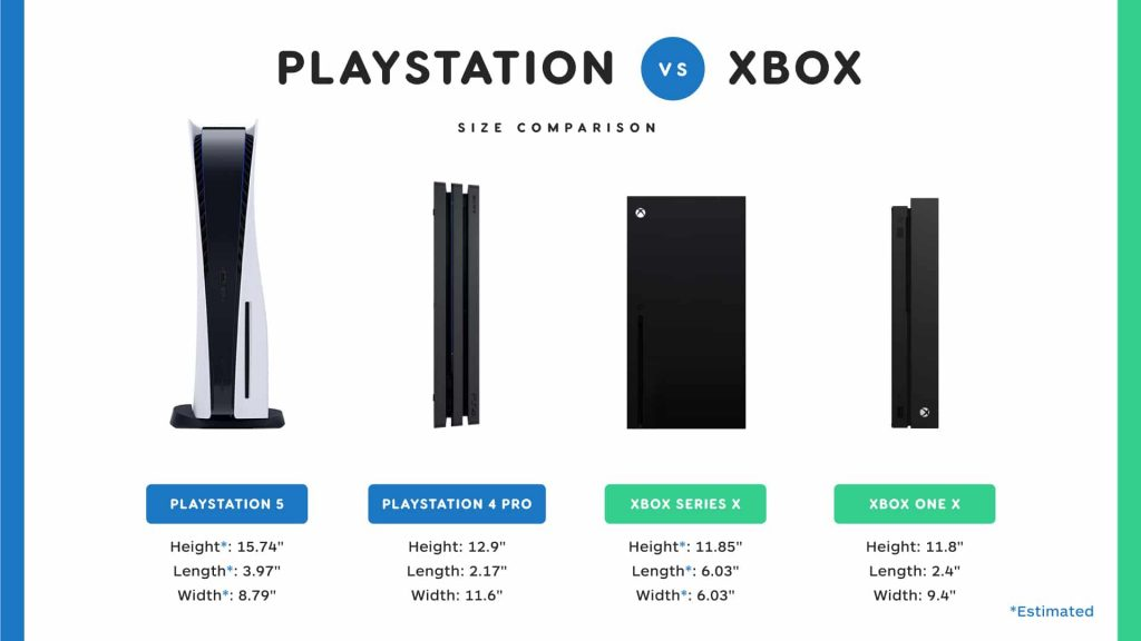PS5 XBOX Comparison v3 The PS5 price in Nigeria and What we Know About Sony's Next-Gen Console.